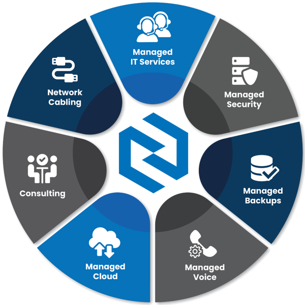 Clear Concepts Managed IT Services Winnipeg